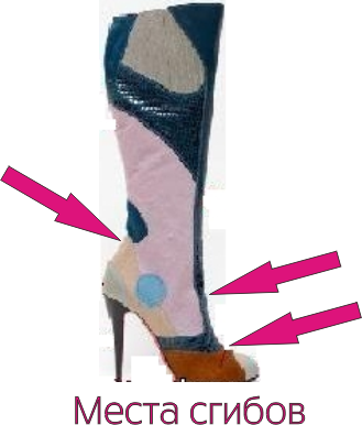 Места сгибов обуви